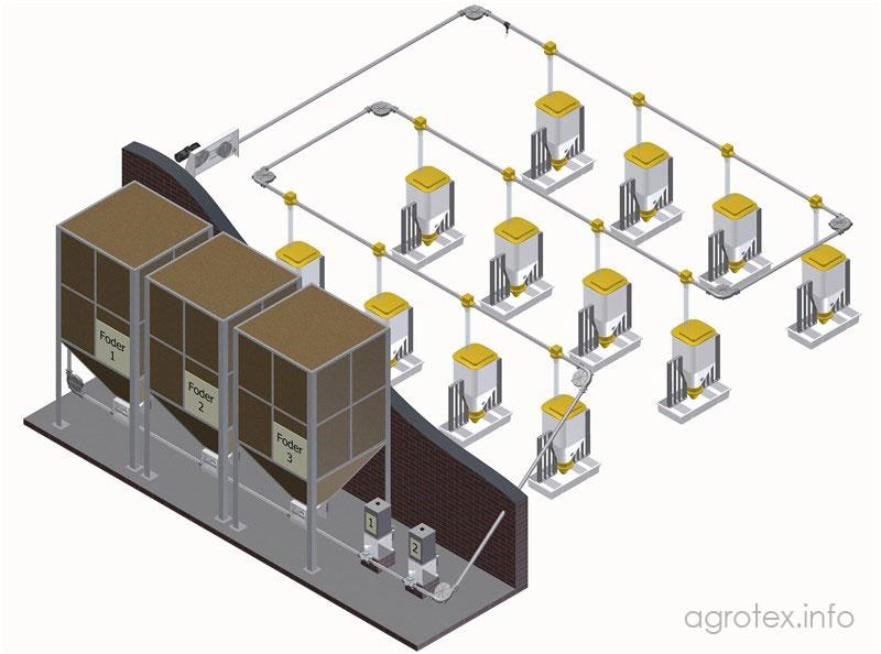 З яких елементів складається трос-шайбова система транспортування?