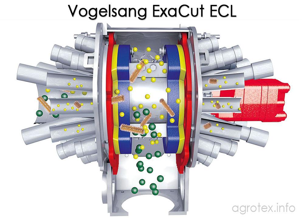 Розподільча головка ExaCut ECL