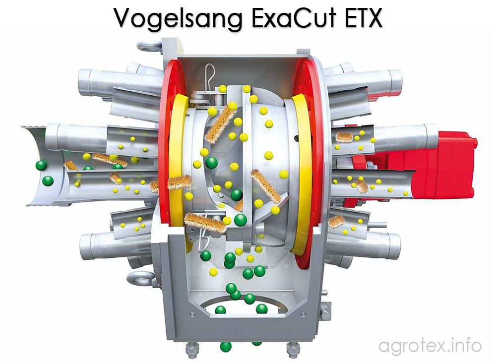 Розподільча головка ExaCut ETX