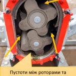 Таблиця робочих об'ємів роторних насосів Vogelsang, популярних для перекачки цукрового утфелю