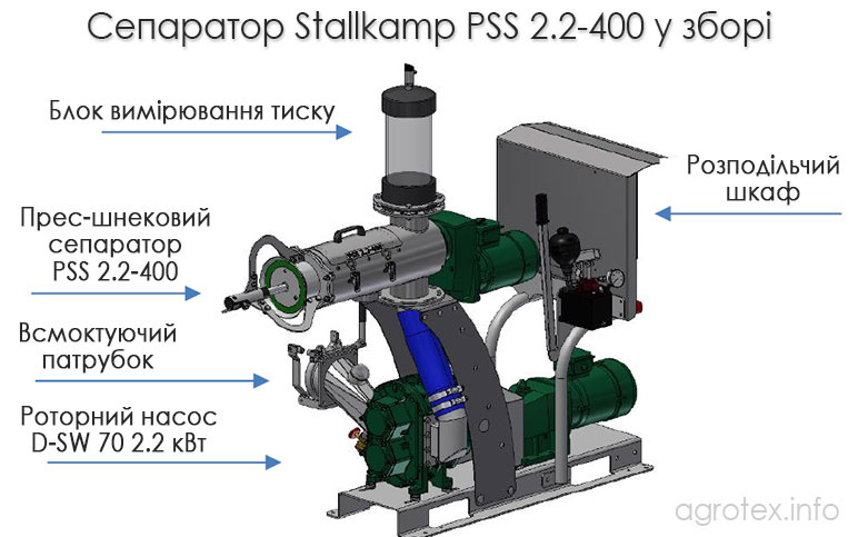 Сепаратор для гною Stallkamp PSS 2.2-400 - продаж, характеристики, монтаж, обслуговування